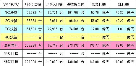 sankyo_20160206_v1.png