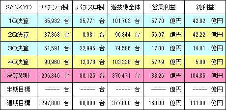 sankyo_20160522_v1.png