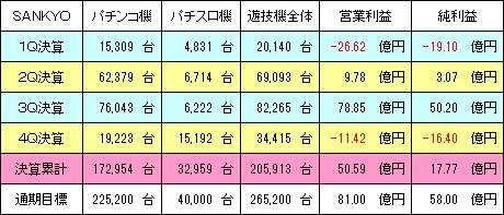 sankyo_20170528_v1.png