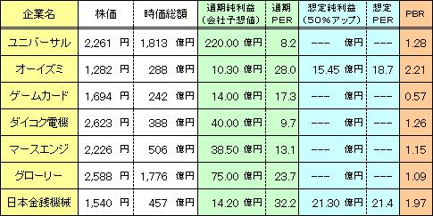 yuugiki_20130505_per_v2.PNG