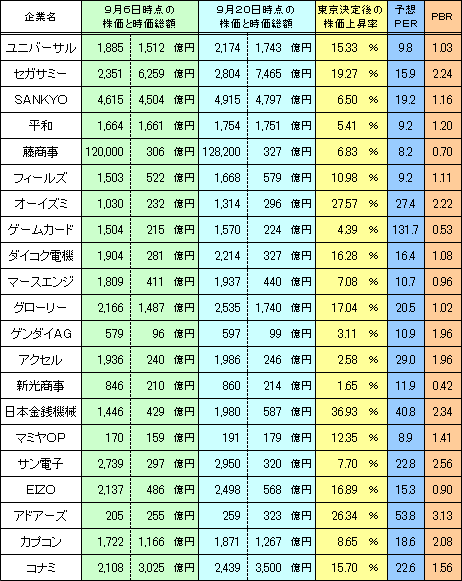 yuugikikanren_20130922_v1.PNG