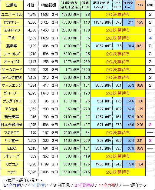 yuugikikanren_20131103_v1.PNG