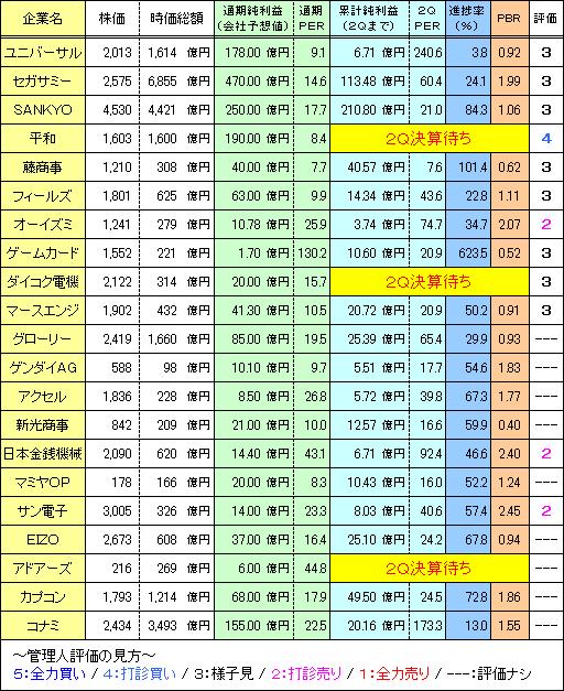 yuugikikanren_20131109_v1.PNG