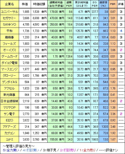 yuugikikanren_20131116_v1.PNG