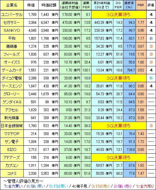 yuugikikanren_20140209_v1.PNG