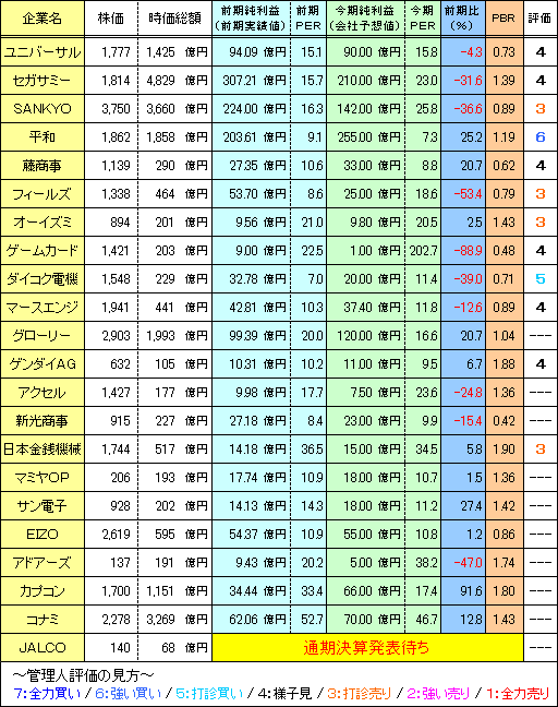 yuugikikanren_20140518_v1.PNG