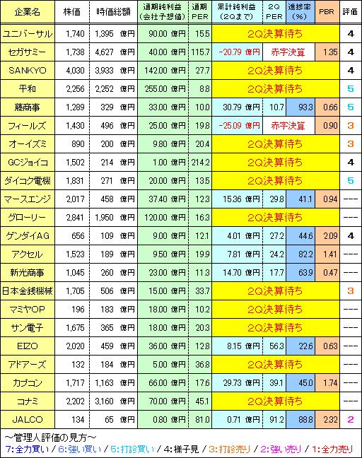 yuugikikanren_20141102_v1.PNG