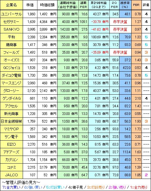 yuugikikanren_20141208_v1.PNG
