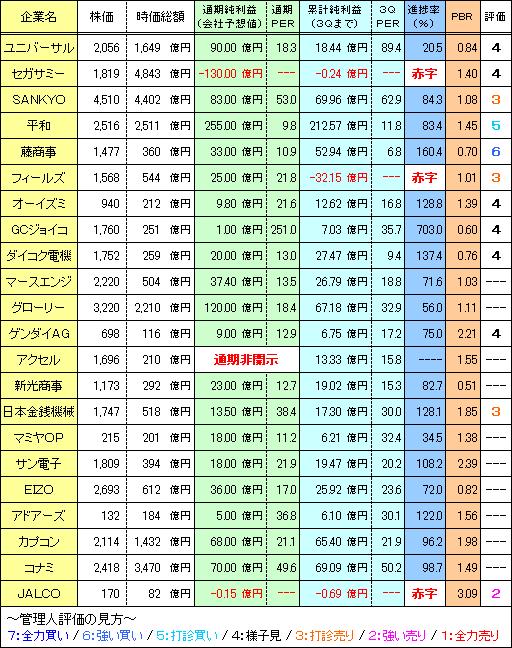 yuugikikanren_20150227_v1.PNG