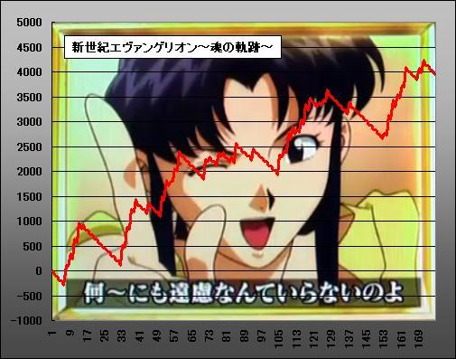 20100521_slot-chart.JPG