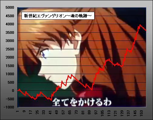 20100525_slot-chart.JPG