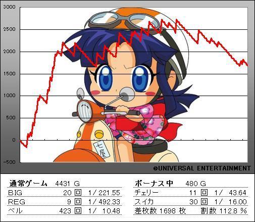 20101005_hazuki_slot.JPG
