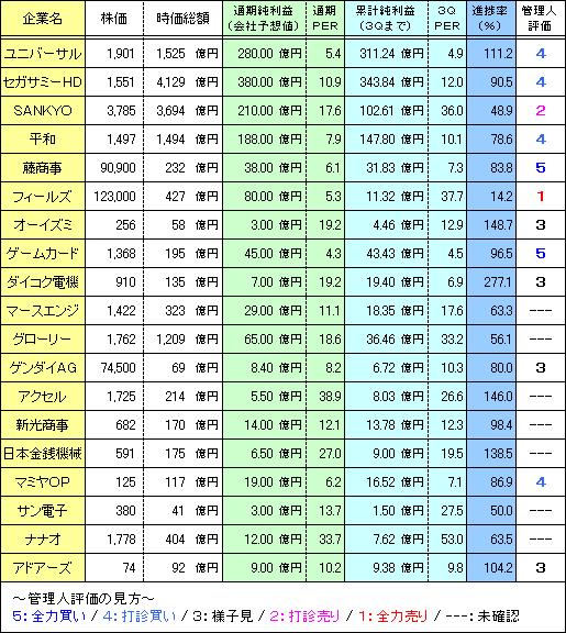 20120215_3Q_V2.PNG