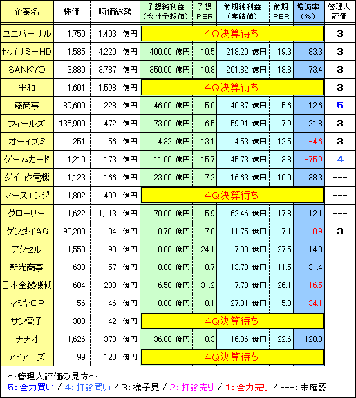 20120514_4Q.PNG