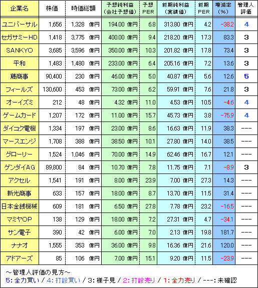 20120522_4Q.PNG