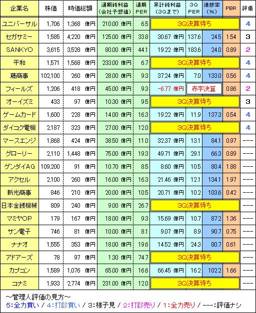 20130207_3Q_v1.PNG