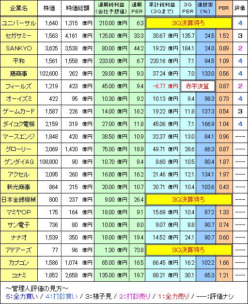20130211_3Q_v3.PNG