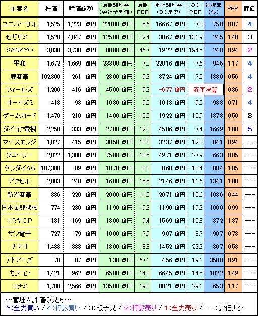 20130215_3Q_v1.PNG