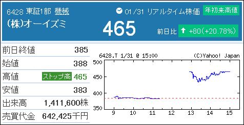 6428_20130131_v3.PNG