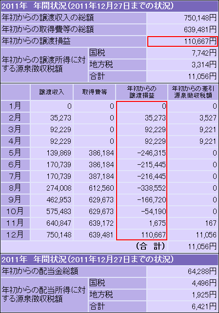 daiwa_20111218_v4.PNG