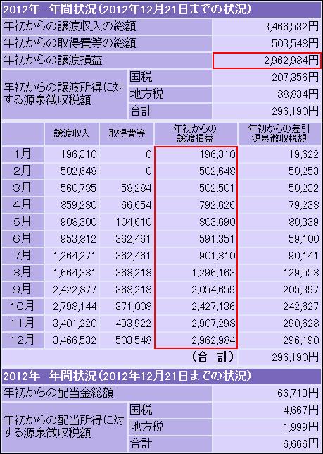 daiwa_20121230_v1.PNG