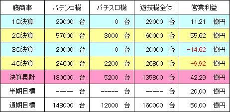 fujisyouji_20140526_v1.PNG