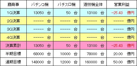 fujisyouji_20140810_v2.PNG