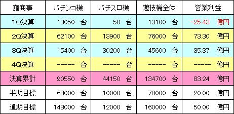 fujisyouji_20150215_v1.PNG