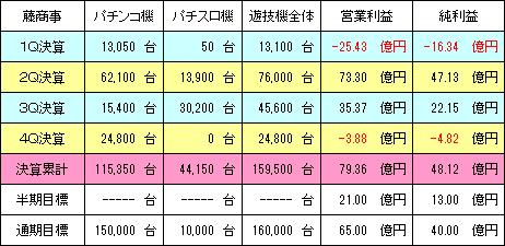 fujisyouji_20150515_v1.png
