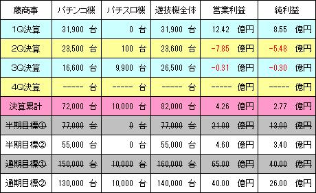 fujisyouji_20160206_v1.png