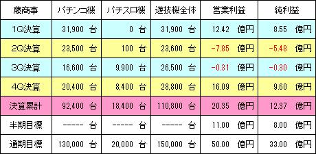 fujisyouji_20160522_v1.png