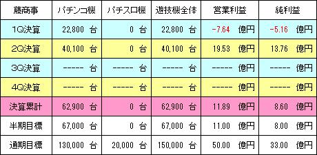 fujisyouji_20161114_v1.png