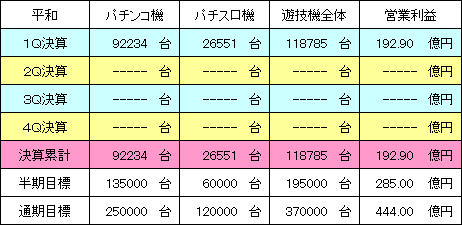 heiwa_201400815_v1.PNG