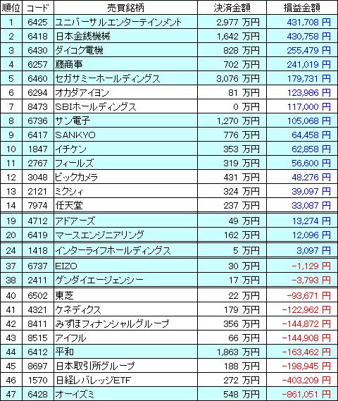kabu_ranking_20161227_v3.png