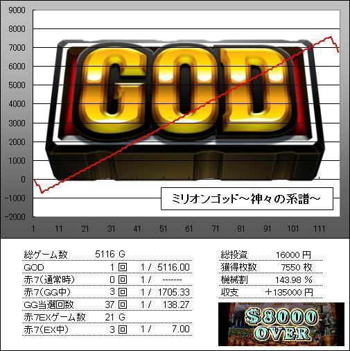 new_jaddin_20110903.JPG