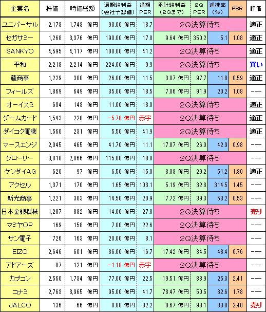 pachinko_kanren_kabu_20151104_v1.png