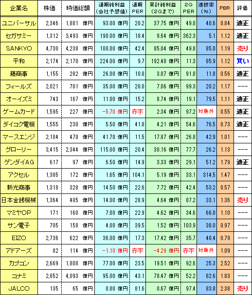 pachinko_kanren_kabu_20151116_v1.png