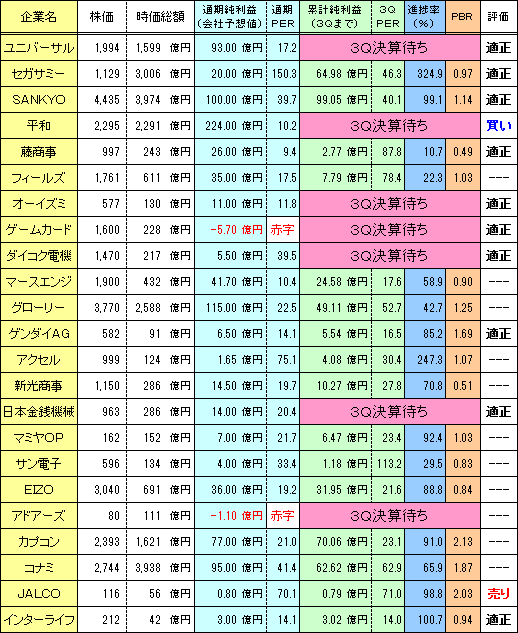 pachinko_kanren_kabu_20160206_v1.png
