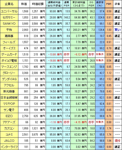 pachinko_kanren_kabu_20160213_v1.png