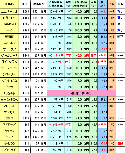 pachinko_kanren_kabu_20160513_v1.png