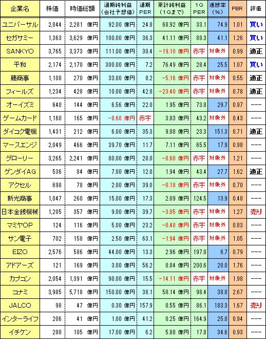 pachinko_kanren_kabu_20160814_v1.png