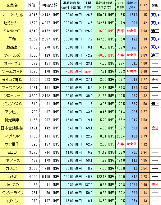 pachinko_kanren_kabu_20161114_v1.png