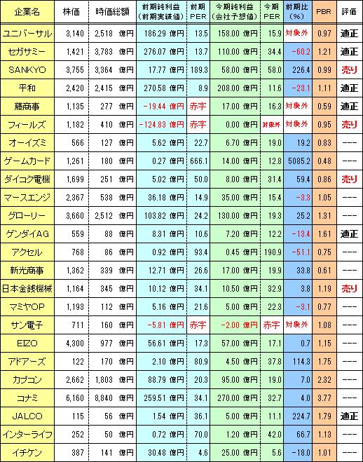 pachinko_kanren_kabu_20170611_v1.png
