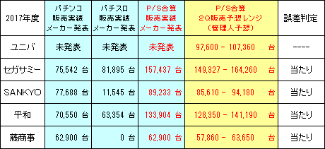 pachinko_manufacturing_industry_Result_20161204_v3.png