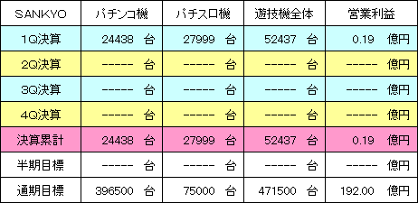 sankyo_20140810_v1.PNG