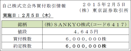 sankyo_20150208_v3.PNG