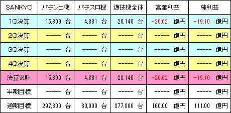 sankyo_20160814_v1.png