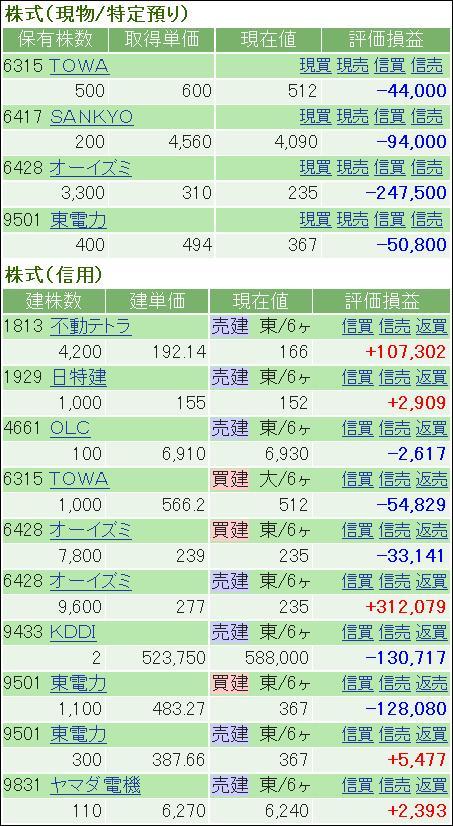 sbi_20110521.JPG