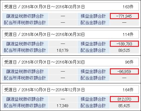 sbi_20161227_v3.png