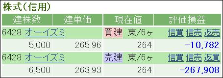 sbi_oizumi_20111218.PNG